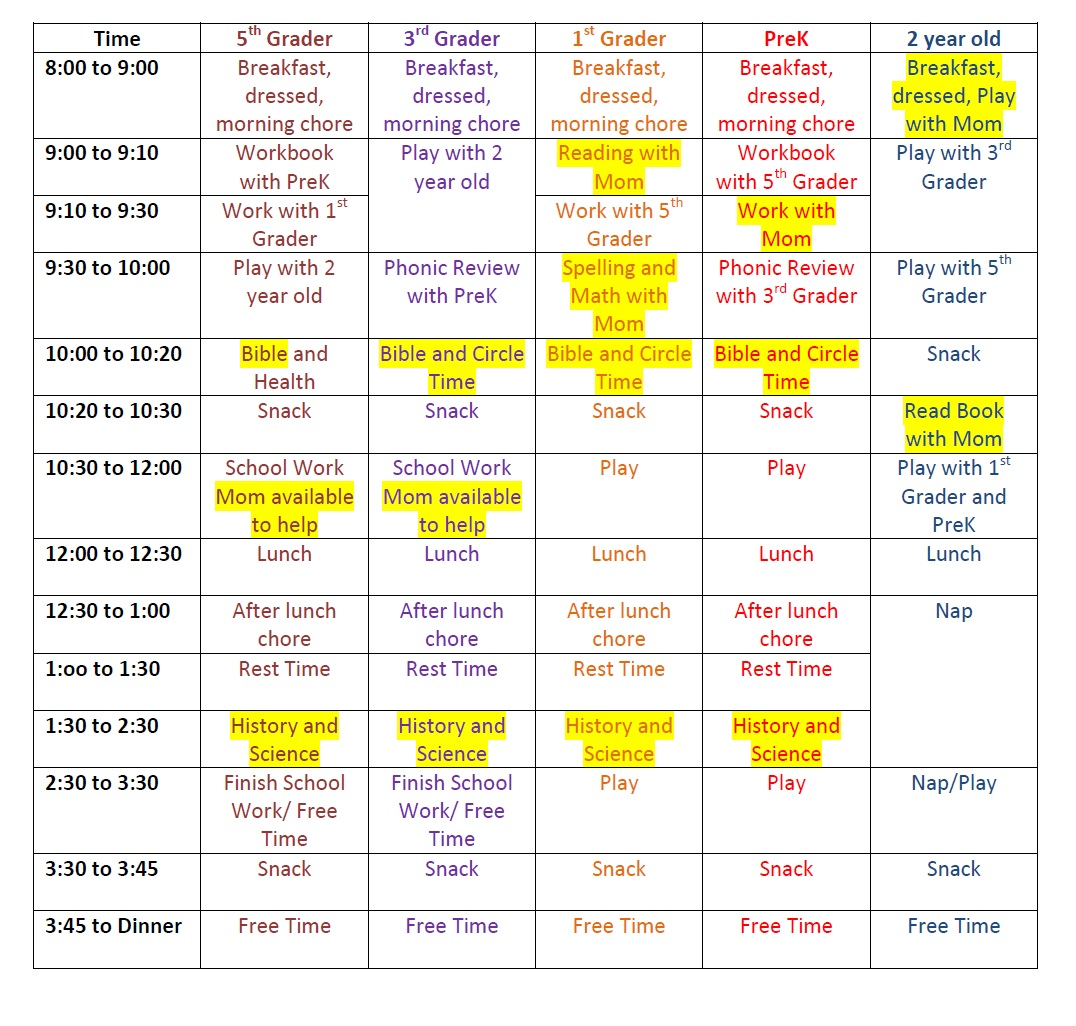 Large Family Homeschool Schedule - Janelle Knutson